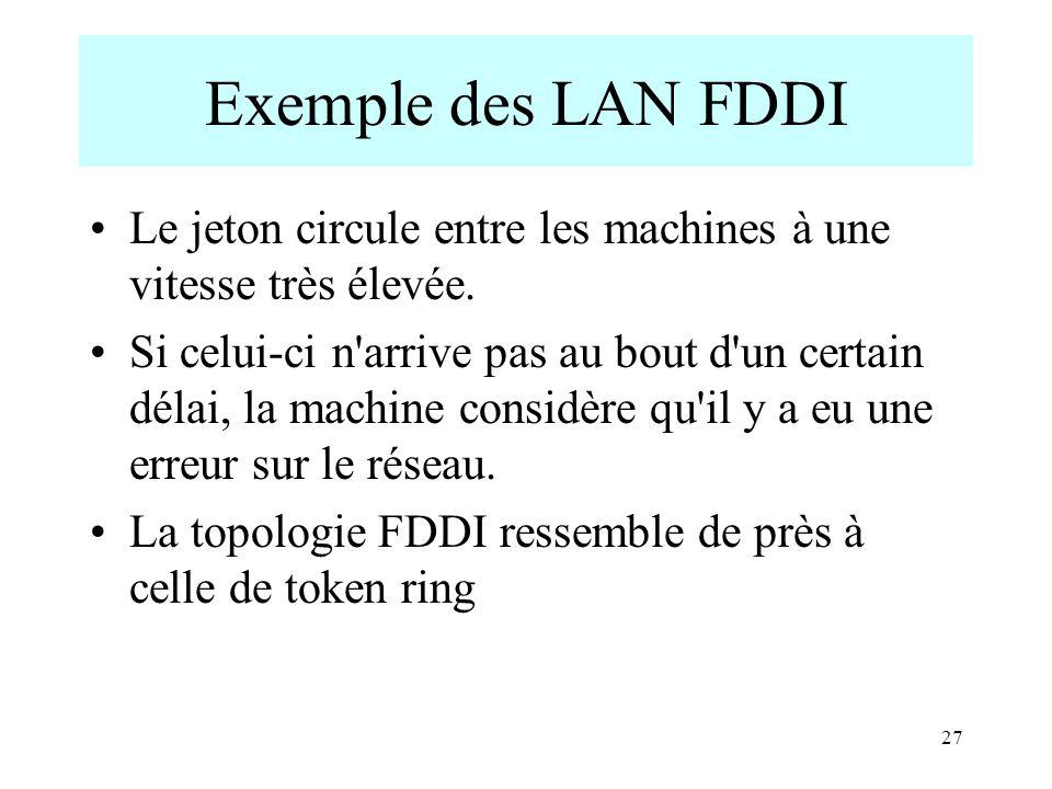 Exemple des LAN FDDI Le jeton circule entre les machines à une vitesse très élevée.