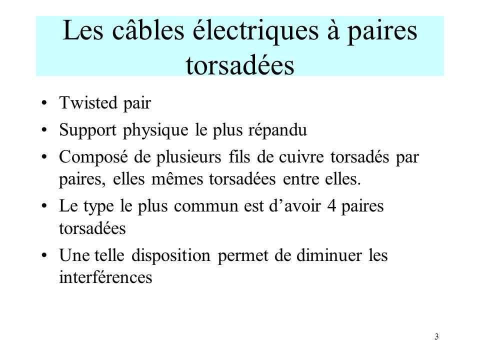 Les câbles électriques à paires torsadées