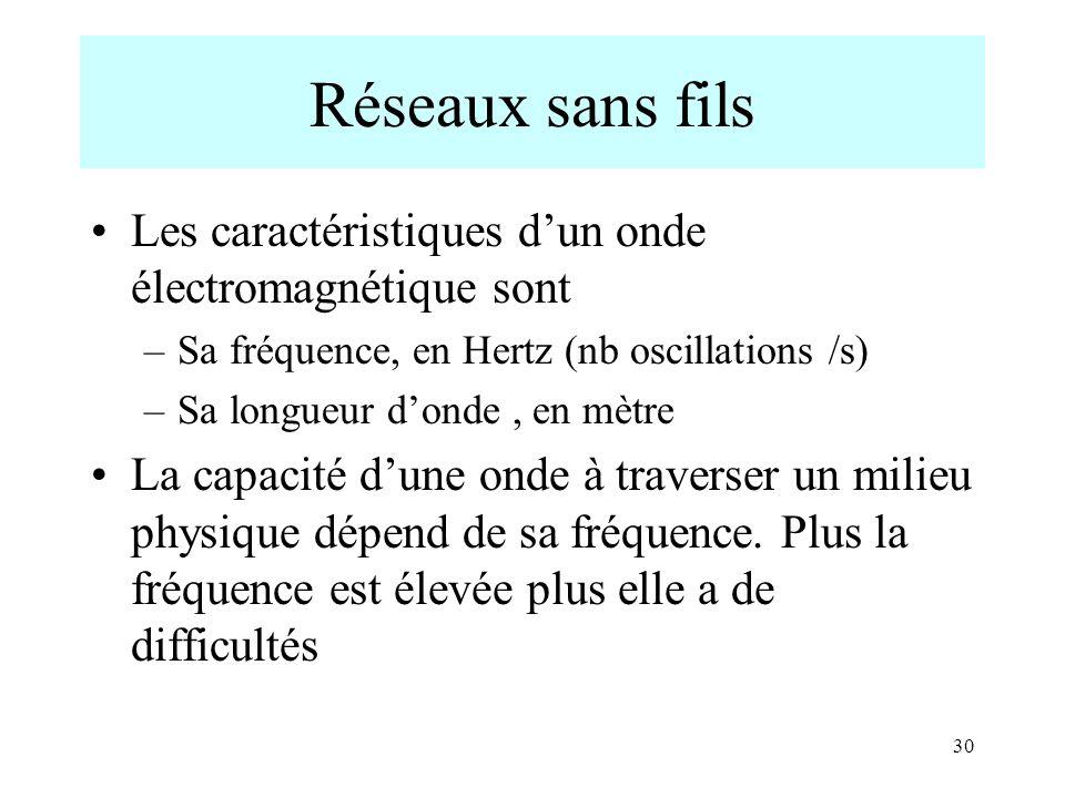 Réseaux sans fils Les caractéristiques d'un onde électromagnétique sont. Sa fréquence, en Hertz (nb oscillations /s)