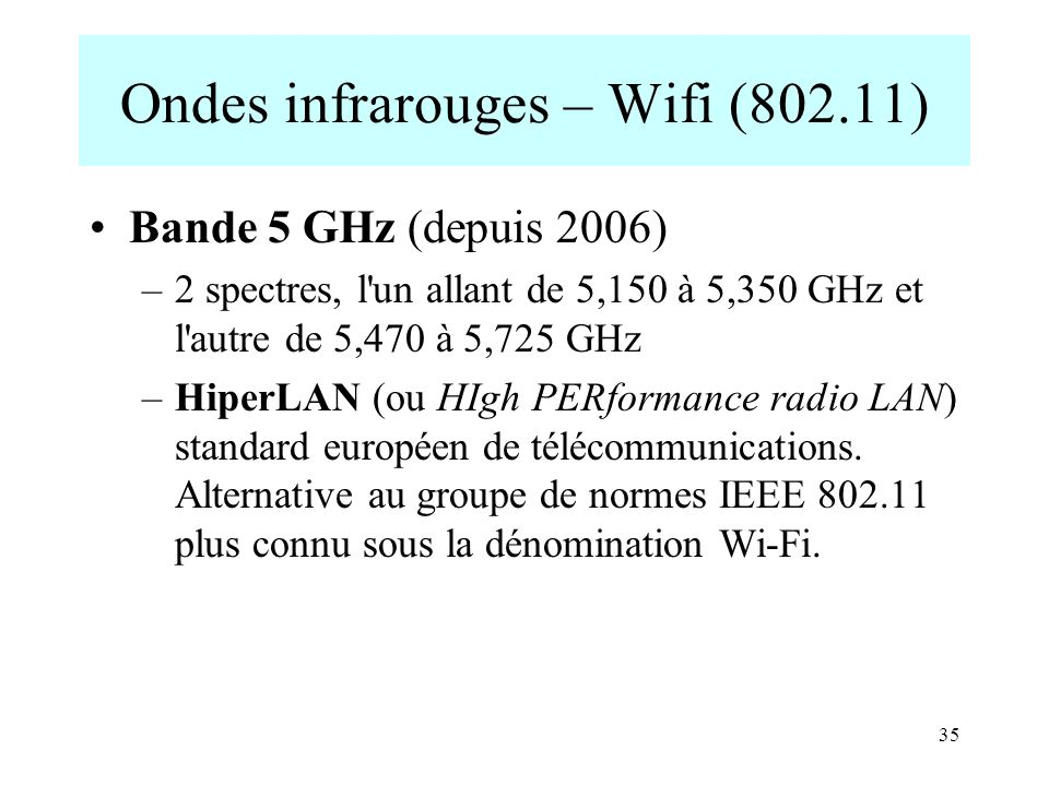 Ondes infrarouges – Wifi (802.11)