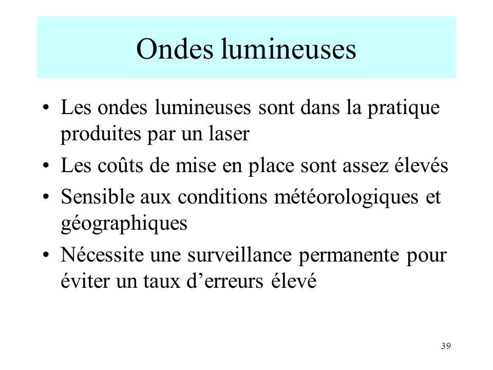 Ondes lumineuses Les ondes lumineuses sont dans la pratique produites par un laser. Les coûts de mise en place sont assez élevés.