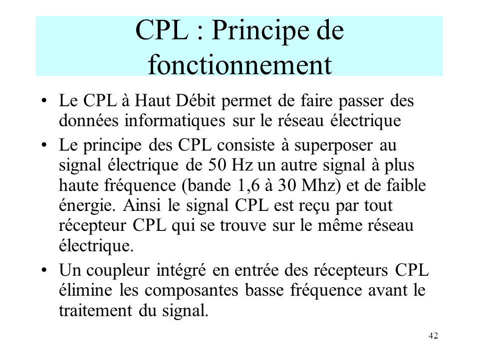 CPL : Principe de fonctionnement