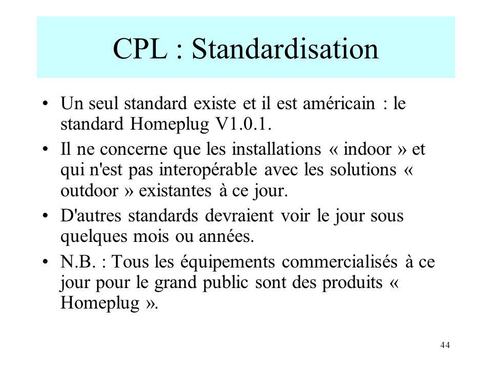 CPL : Standardisation Un seul standard existe et il est américain : le standard Homeplug V1.0.1.