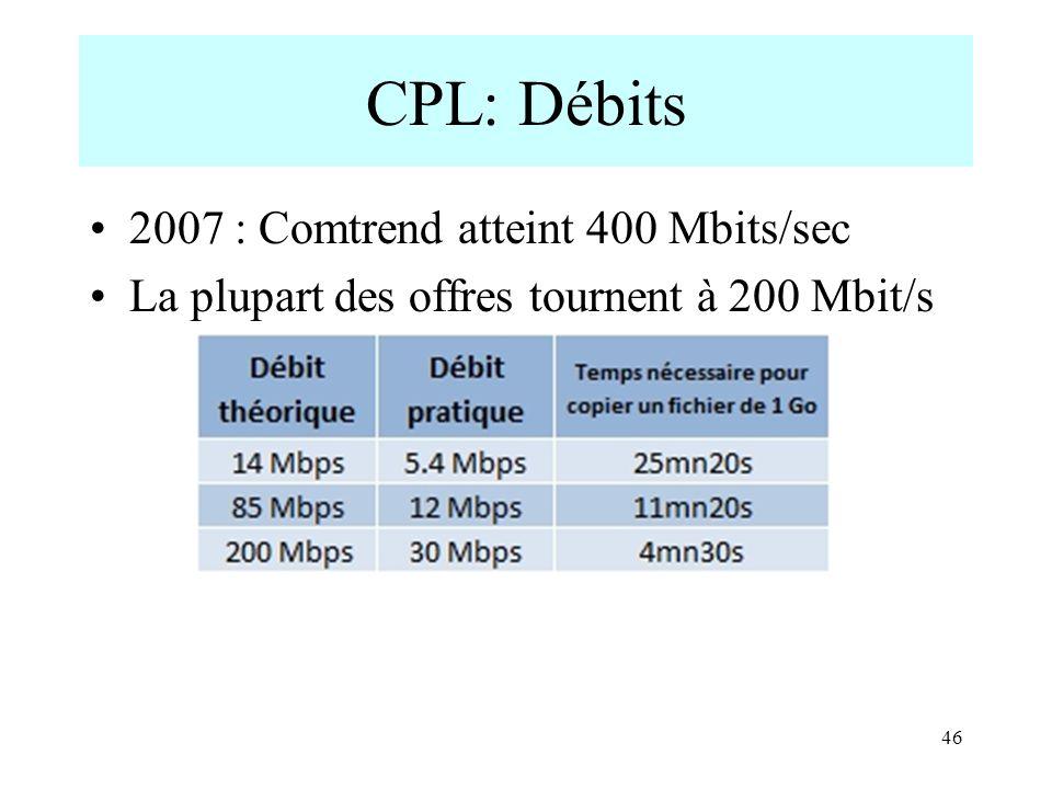 CPL: Débits 2007 : Comtrend atteint 400 Mbits/sec