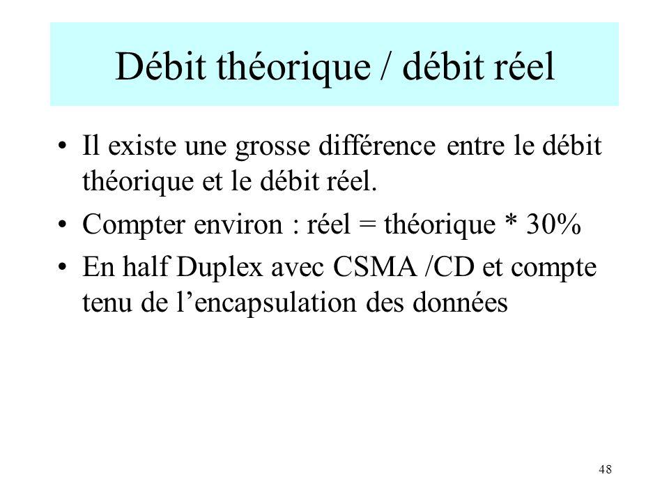 Débit théorique / débit réel