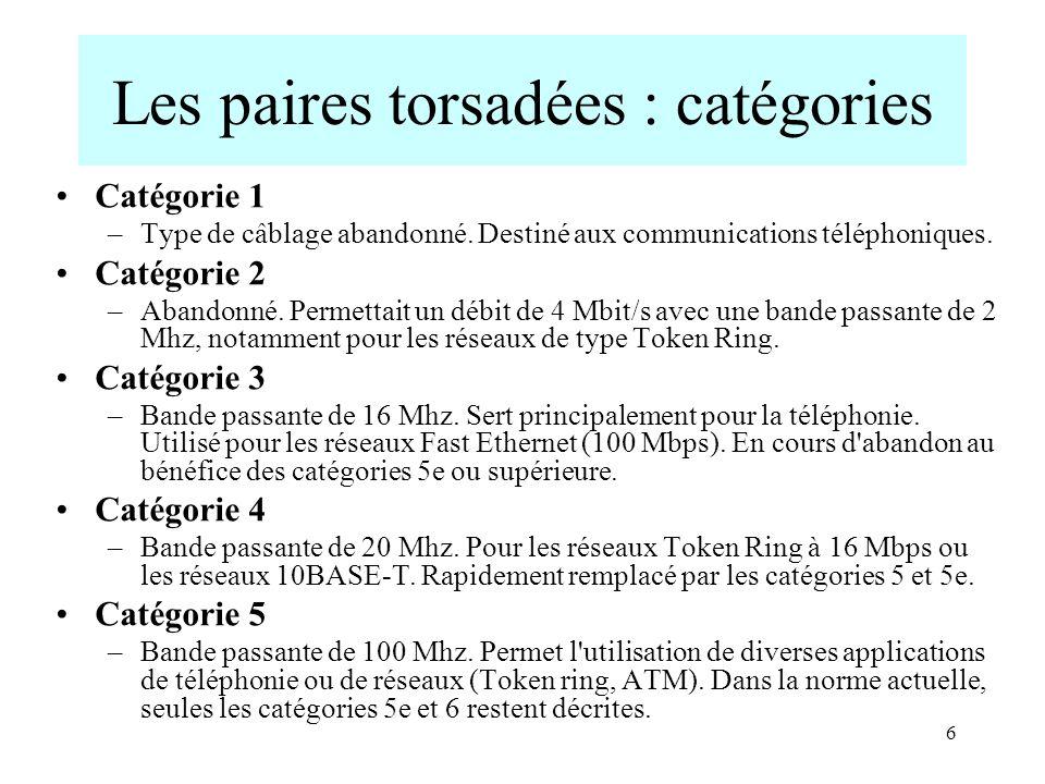Les paires torsadées : catégories