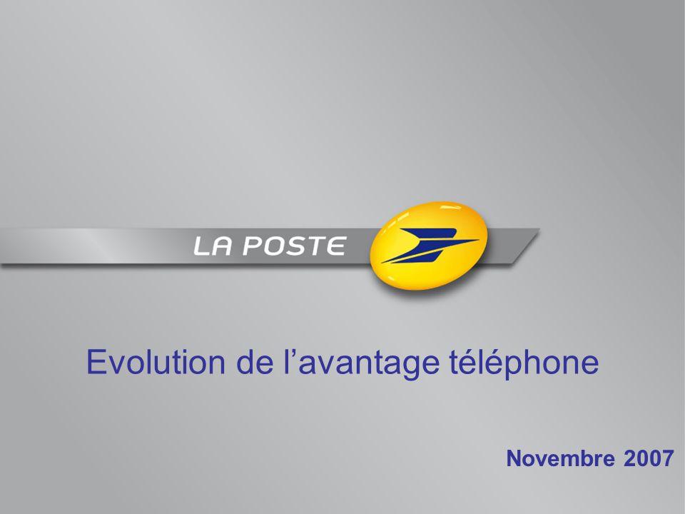 Evolution de l'avantage téléphone