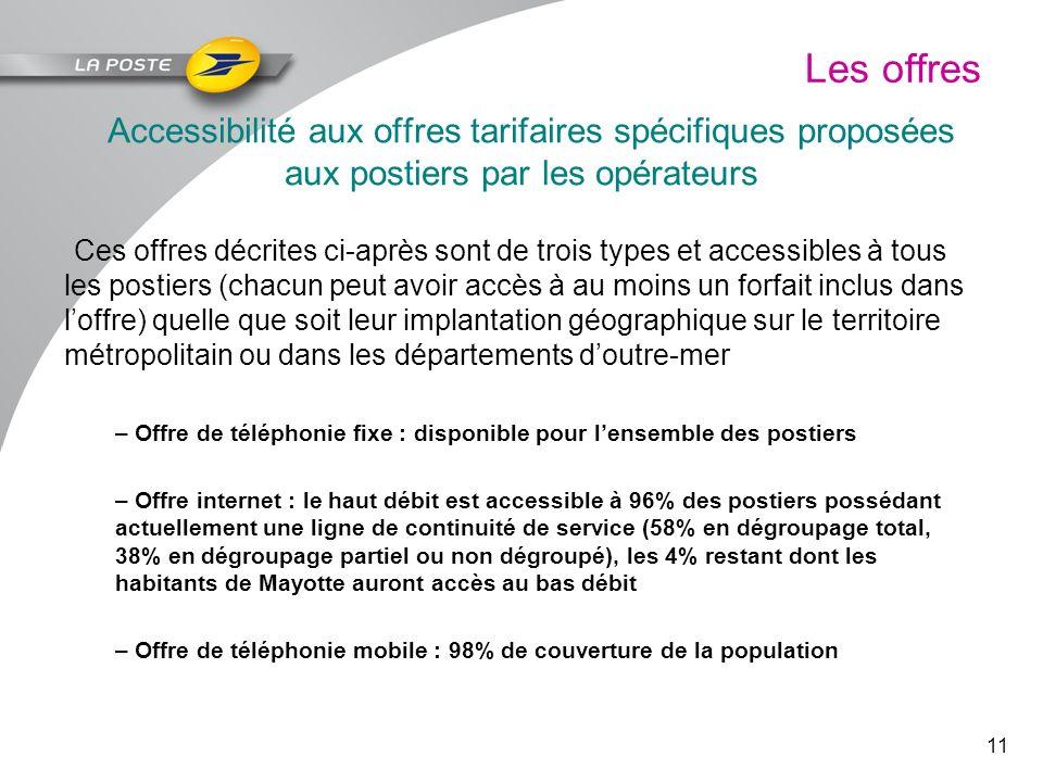 Les offres Accessibilité aux offres tarifaires spécifiques proposées aux postiers par les opérateurs.