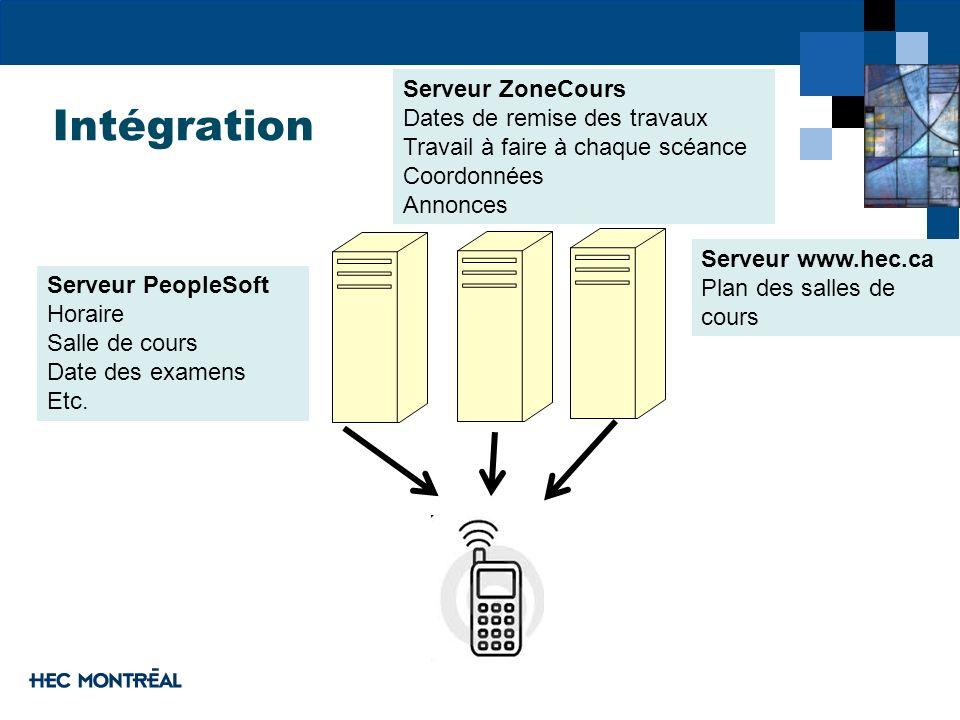 Intégration Serveur ZoneCours Dates de remise des travaux