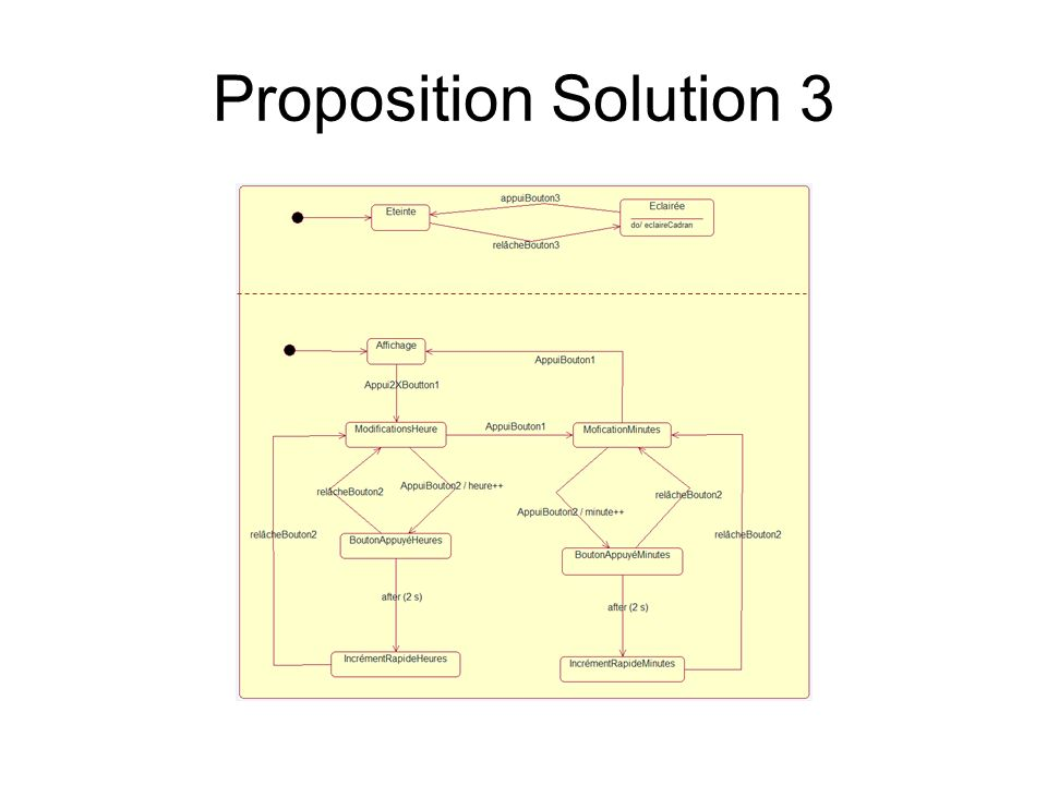 Proposition Solution 3