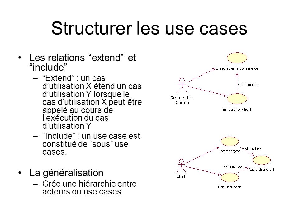 Structurer les use cases