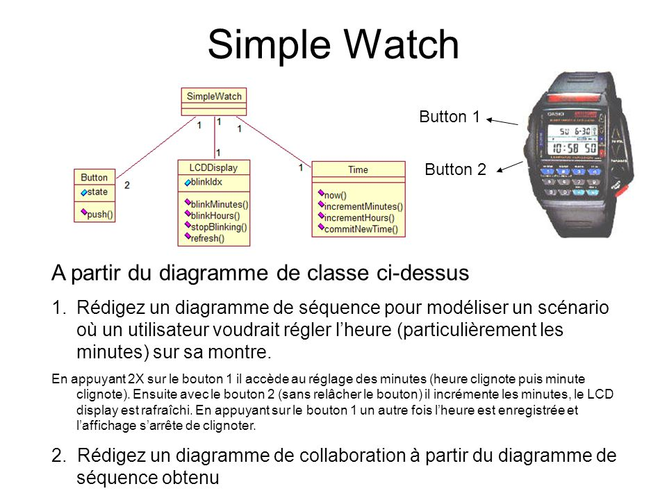 Simple Watch A partir du diagramme de classe ci-dessus