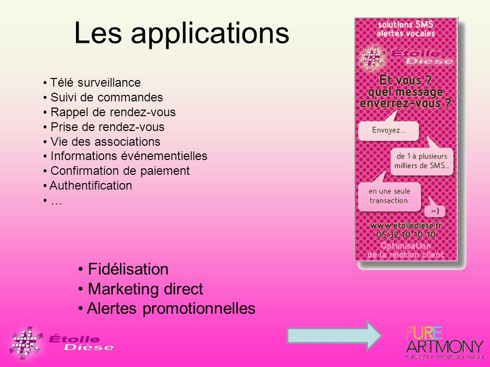 Les applications Fidélisation Marketing direct Alertes promotionnelles