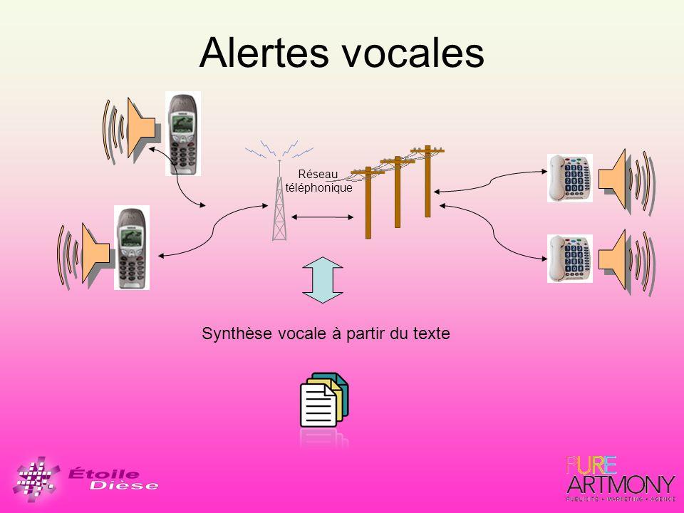 Alertes vocales Réseau téléphonique Synthèse vocale à partir du texte