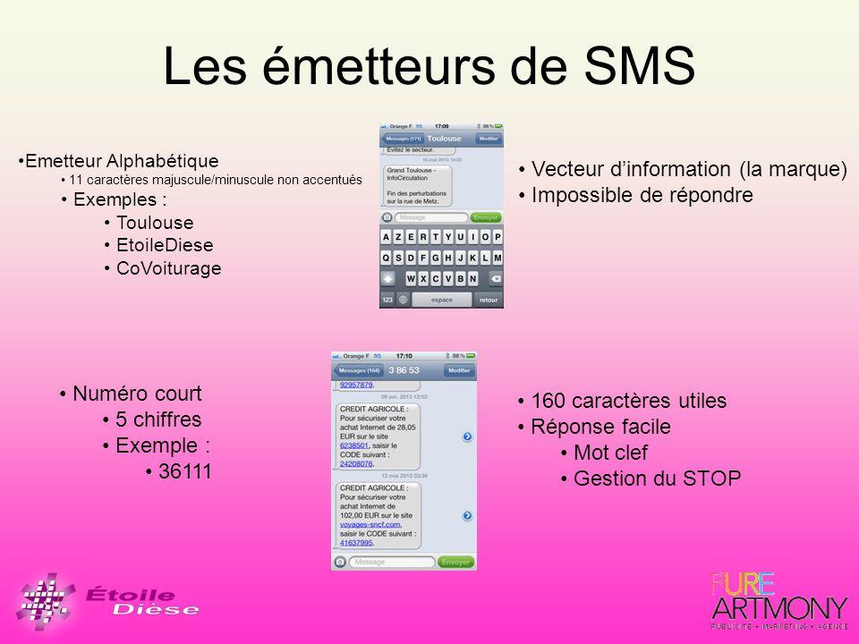 Les émetteurs de SMS Vecteur d'information (la marque)