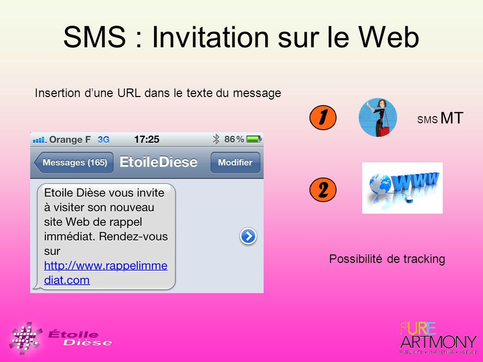 SMS : Invitation sur le Web