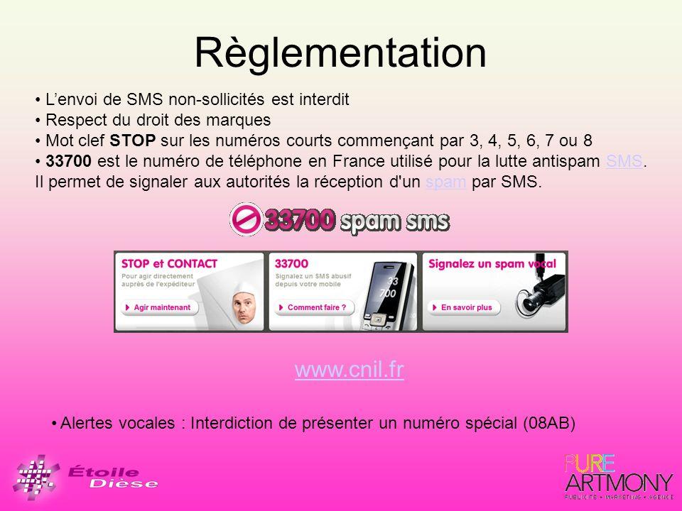 Règlementation www.cnil.fr L'envoi de SMS non-sollicités est interdit