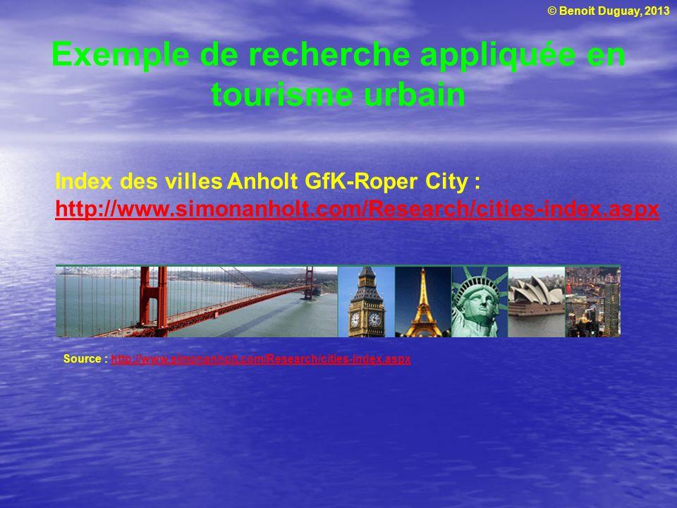 Exemple de recherche appliquée en tourisme urbain