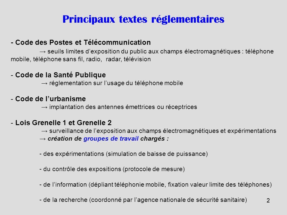 Principaux textes réglementaires