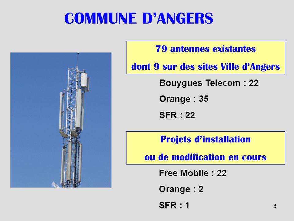COMMUNE D'ANGERS 79 antennes existantes