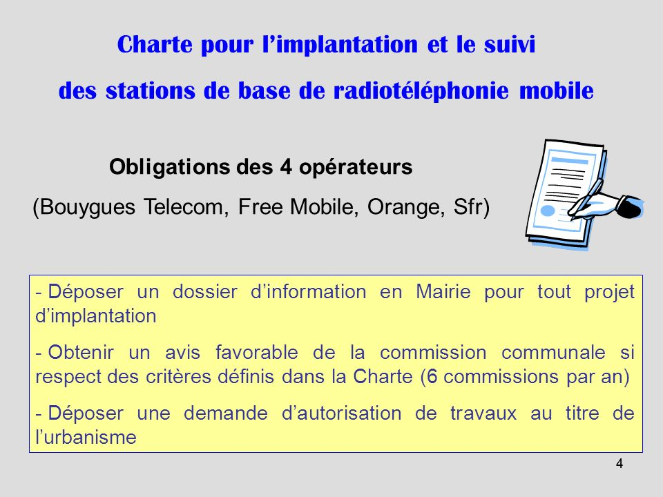 Obligations des 4 opérateurs
