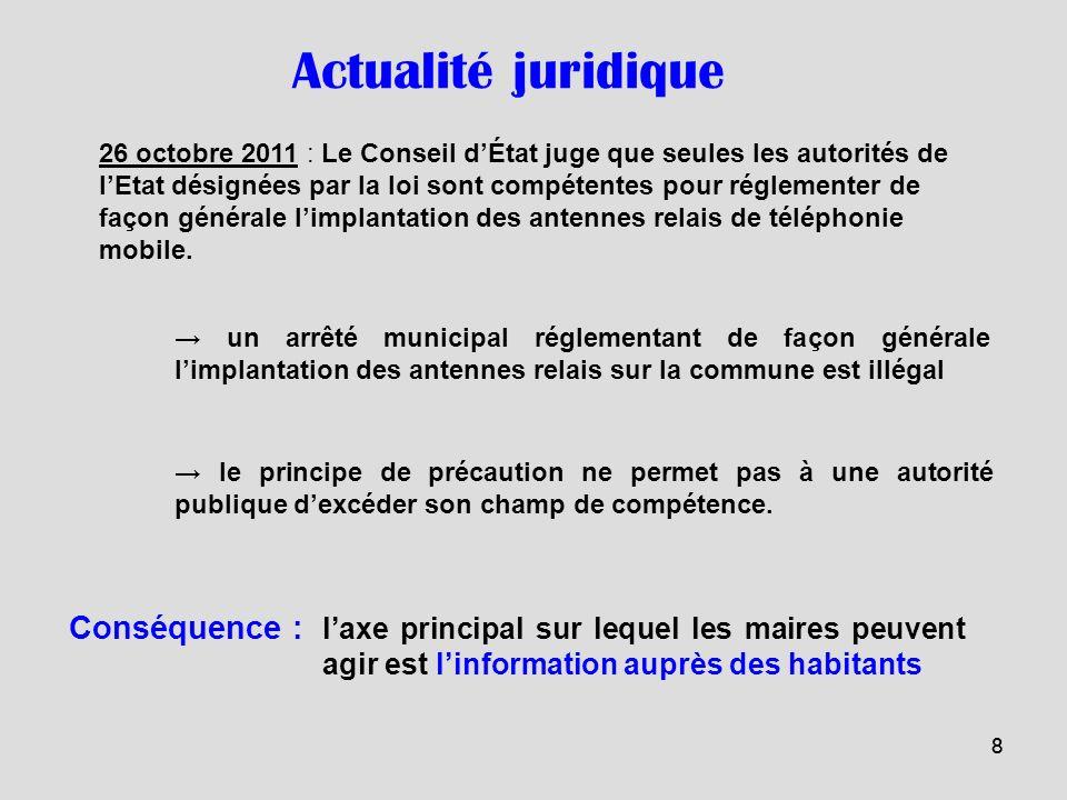 Actualité juridique Conséquence :