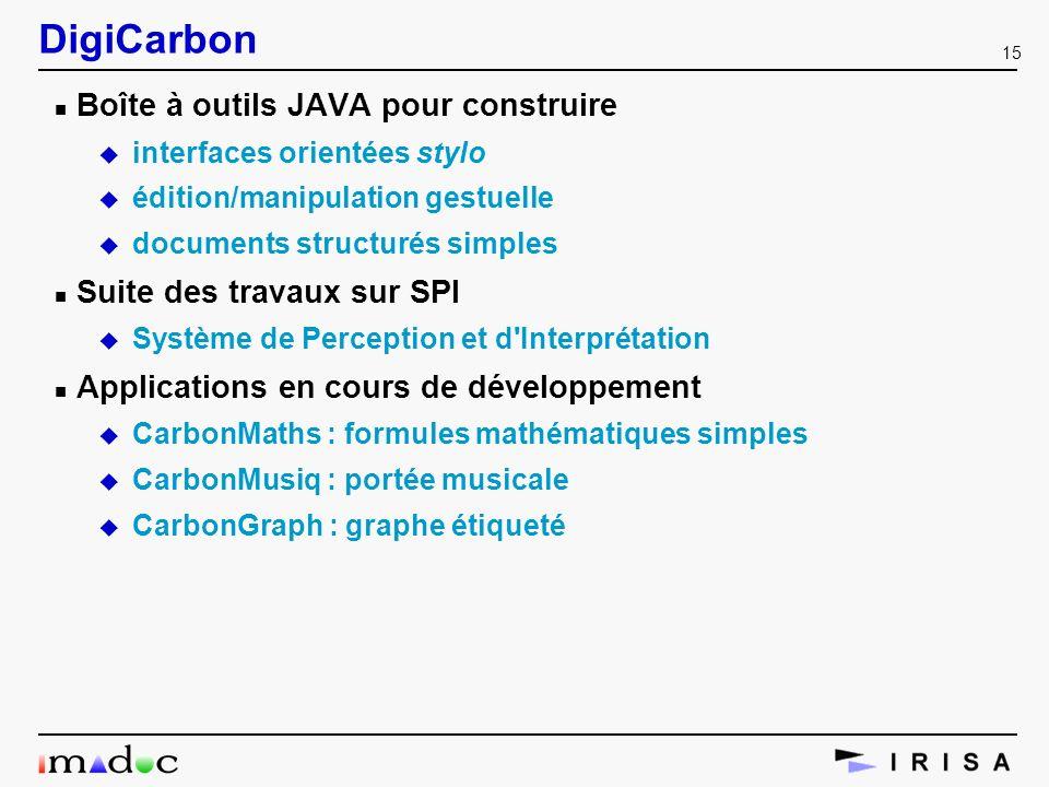 DigiCarbon Boîte à outils JAVA pour construire