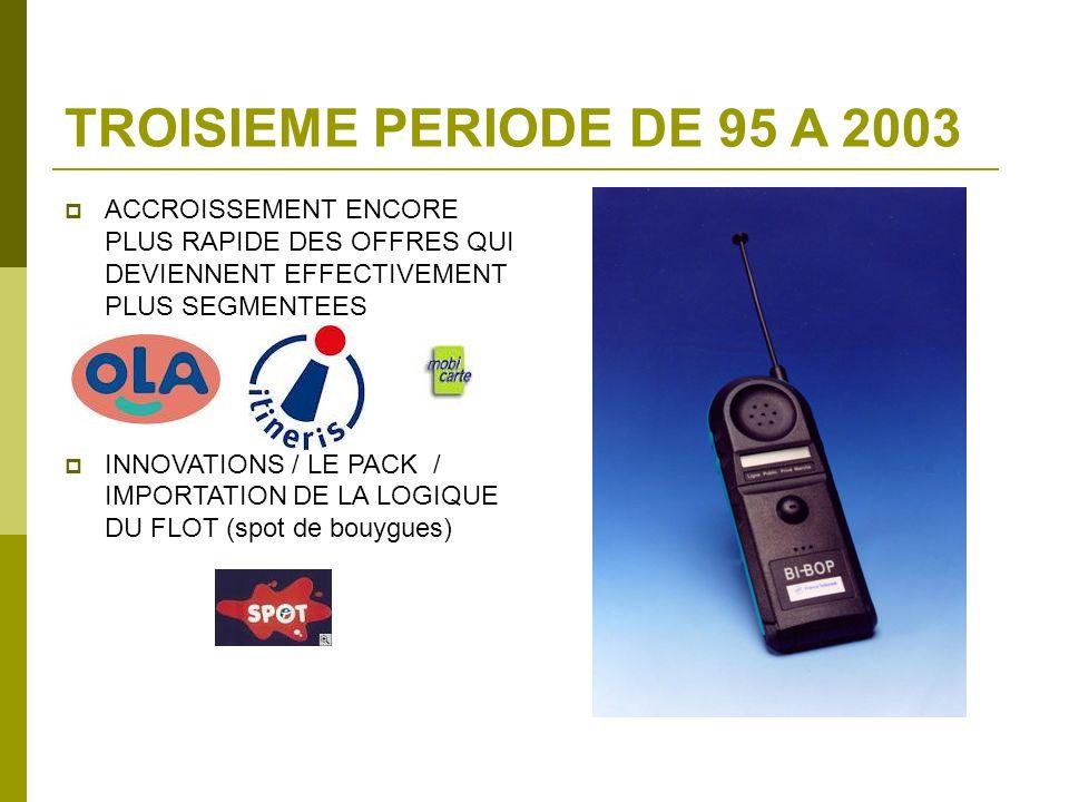 TROISIEME PERIODE DE 95 A 2003 ACCROISSEMENT ENCORE PLUS RAPIDE DES OFFRES QUI DEVIENNENT EFFECTIVEMENT PLUS SEGMENTEES.