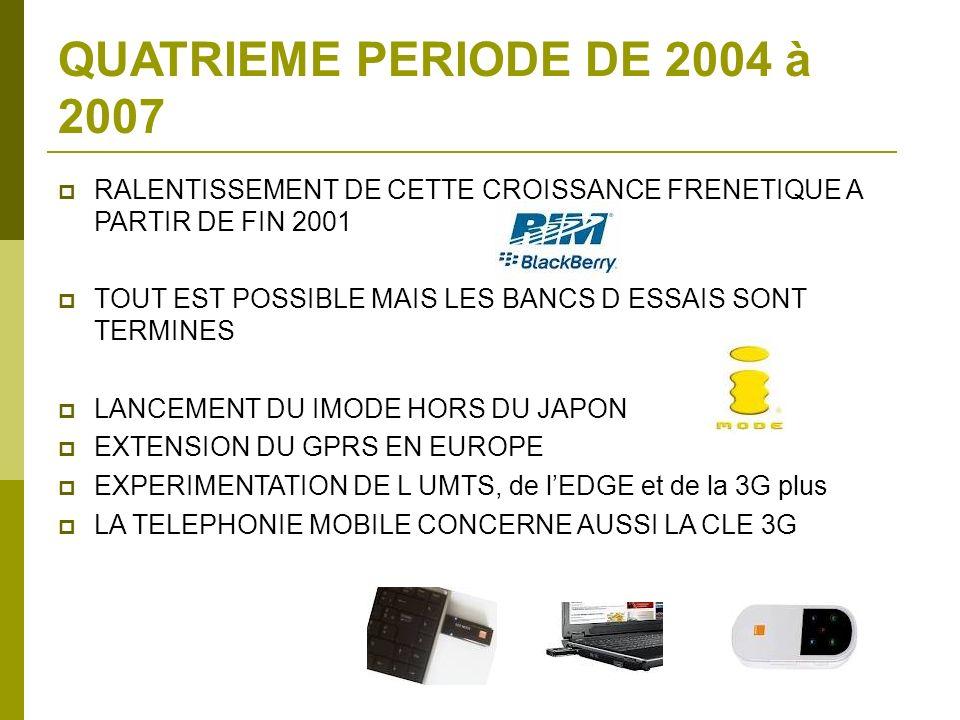 QUATRIEME PERIODE DE 2004 à 2007 RALENTISSEMENT DE CETTE CROISSANCE FRENETIQUE A PARTIR DE FIN 2001.