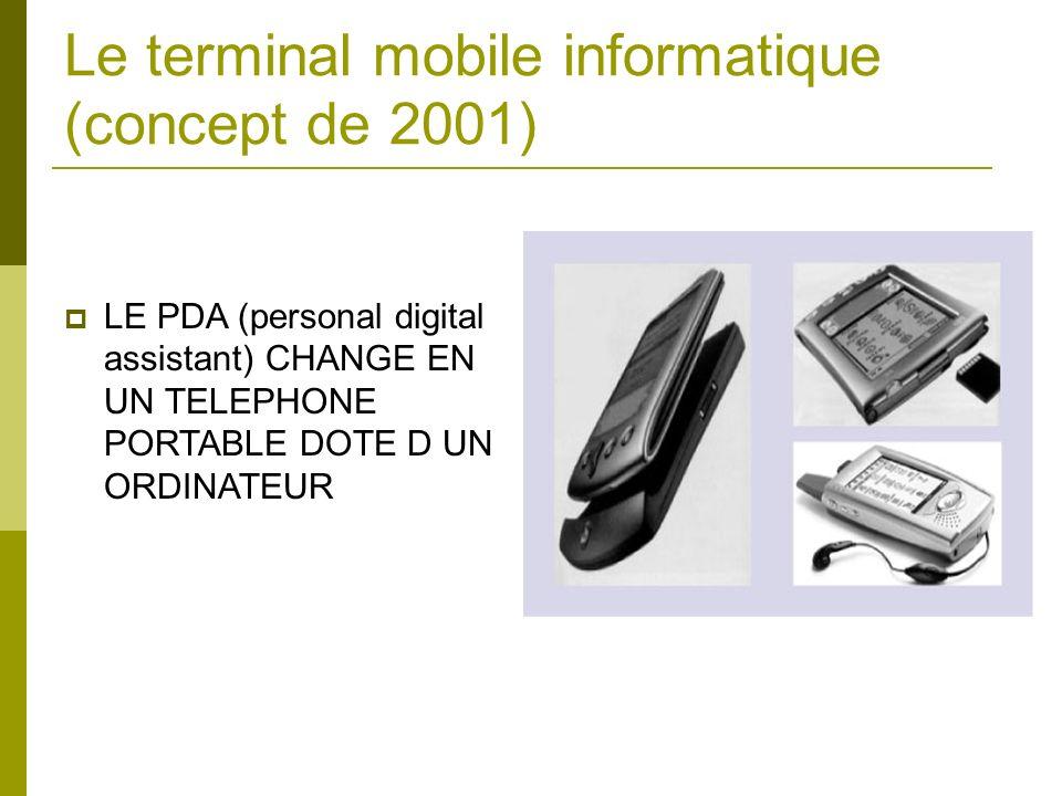 Le terminal mobile informatique (concept de 2001)