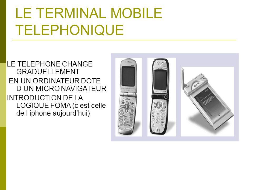 LE TERMINAL MOBILE TELEPHONIQUE