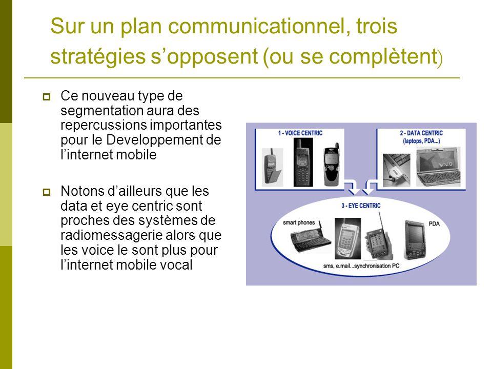Sur un plan communicationnel, trois stratégies s'opposent (ou se complètent)