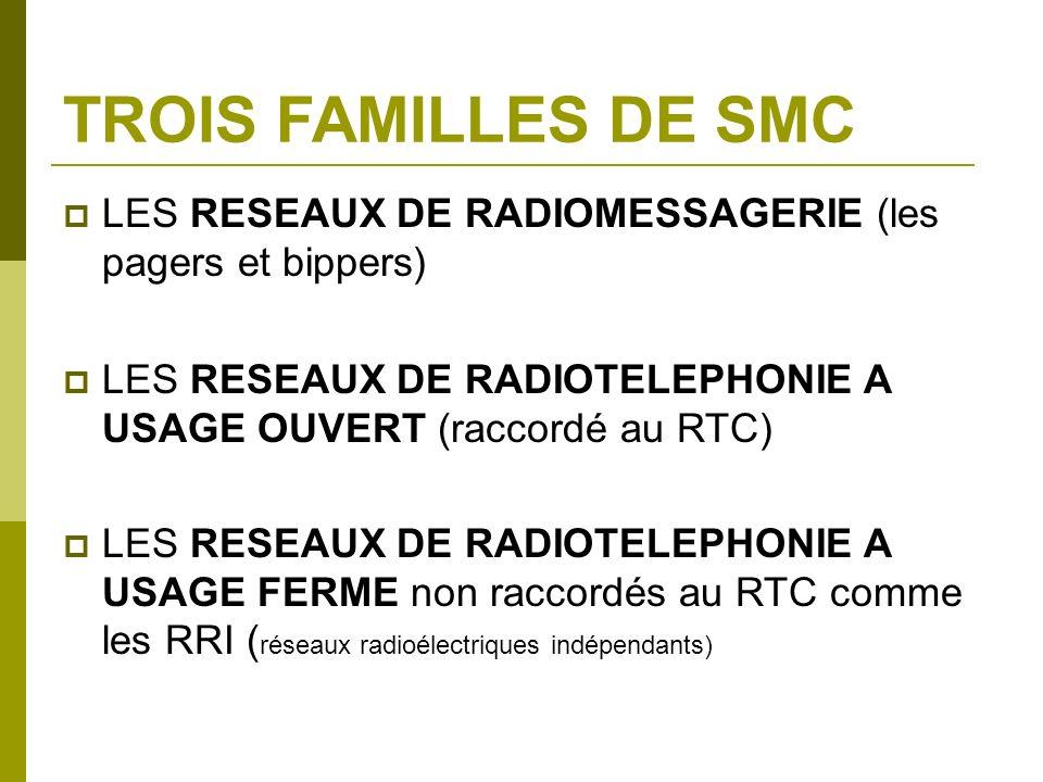 TROIS FAMILLES DE SMC LES RESEAUX DE RADIOMESSAGERIE (les pagers et bippers) LES RESEAUX DE RADIOTELEPHONIE A USAGE OUVERT (raccordé au RTC)