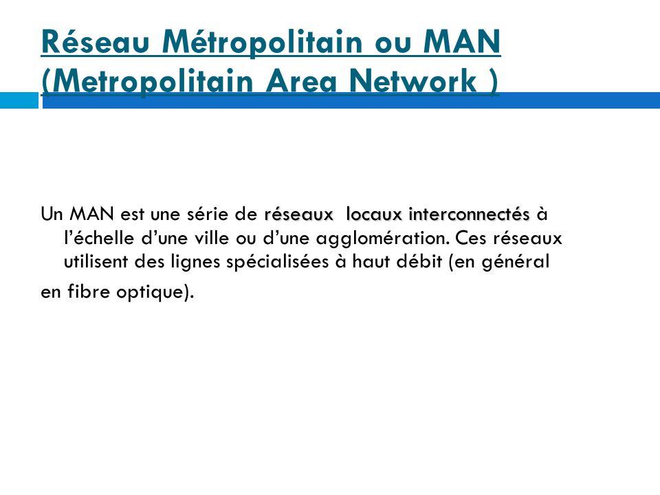 Réseau Métropolitain ou MAN (Metropolitain Area Network )