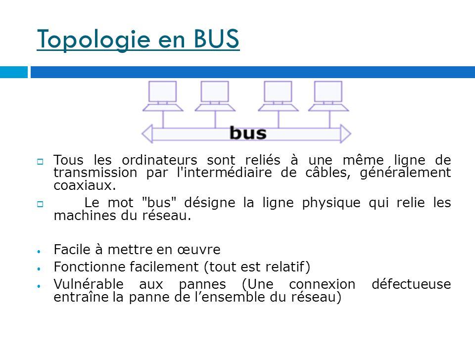 Topologie en BUS Tous les ordinateurs sont reliés à une même ligne de transmission par l intermédiaire de câbles, généralement coaxiaux.