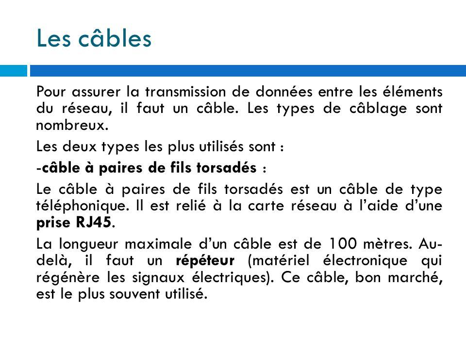 Les câbles Pour assurer la transmission de données entre les éléments du réseau, il faut un câble. Les types de câblage sont nombreux.