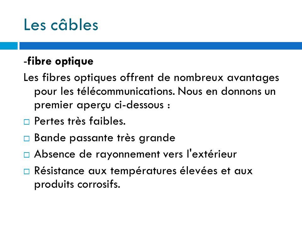 Les câbles -fibre optique