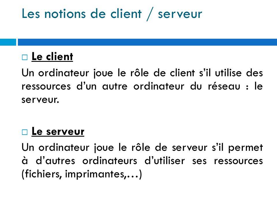 Les notions de client / serveur