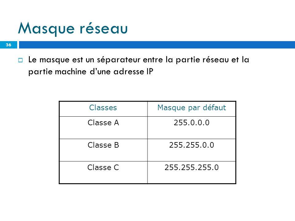 Masque réseau Le masque est un séparateur entre la partie réseau et la partie machine d'une adresse IP.