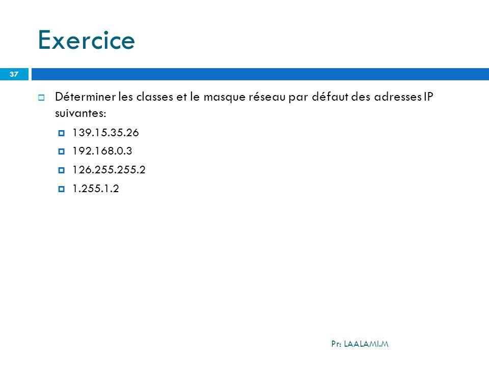 Exercice Déterminer les classes et le masque réseau par défaut des adresses IP suivantes: 139.15.35.26.
