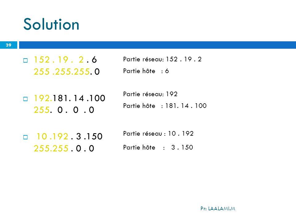 Solution 152 . 19 . 2 . 6 255 .255.255. 0. 192.181. 14 .100 255. 0 . 0 . 0. 10 .192 . 3 .150 255.255 . 0 . 0.