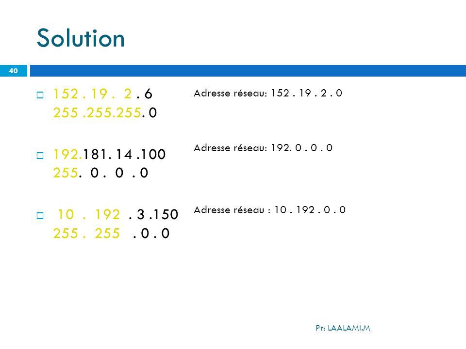 Solution 152 . 19 . 2 . 6 255 .255.255. 0. 192.181. 14 .100 255. 0 . 0 . 0. 10 . 192 . 3 .150 255 . 255 . 0 . 0.