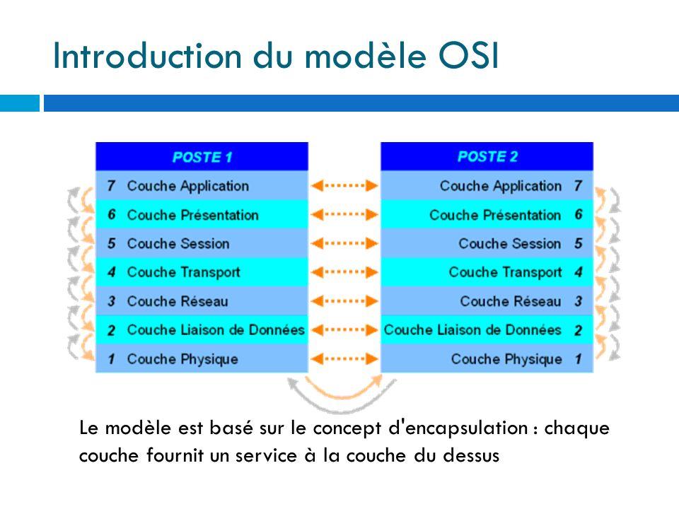 Introduction du modèle OSI