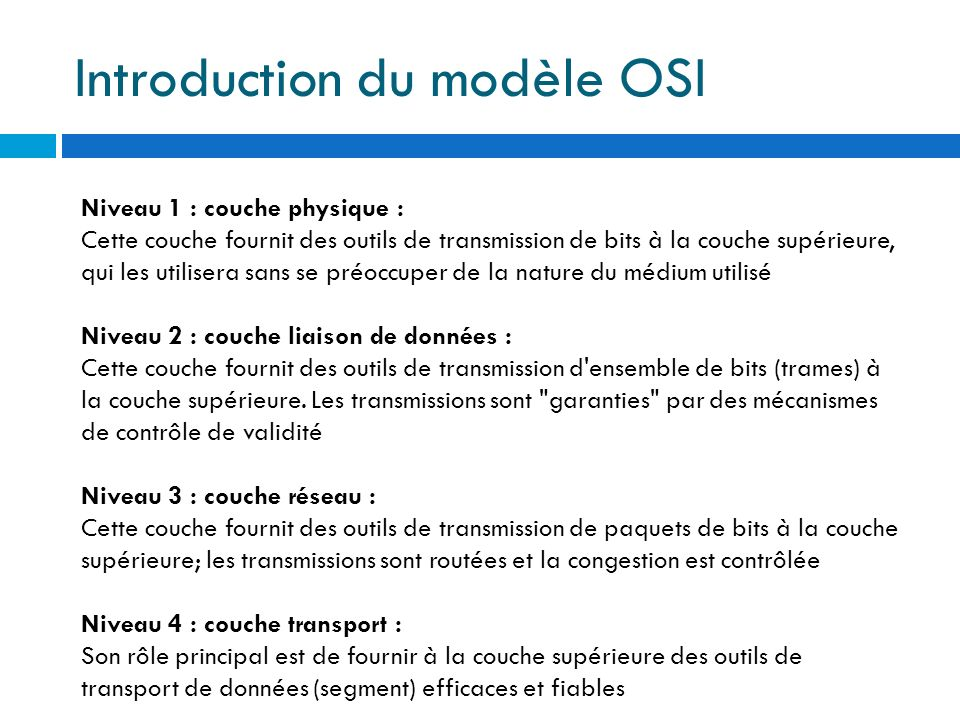 Introduction du modèle OSI