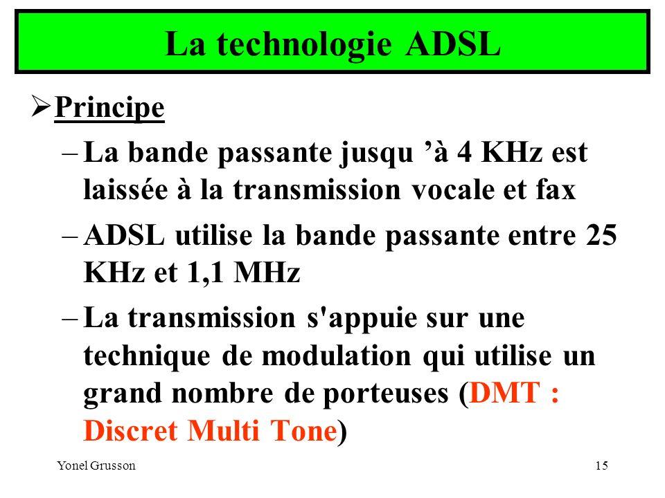 La technologie ADSL Principe