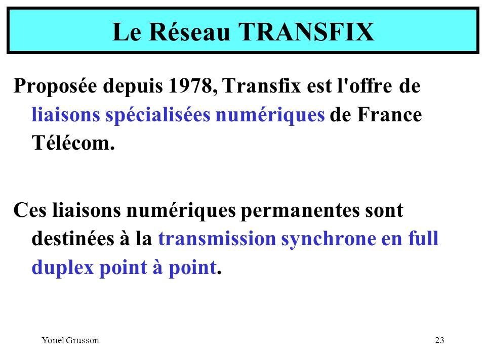 Le Réseau TRANSFIX Proposée depuis 1978, Transfix est l offre de liaisons spécialisées numériques de France Télécom.