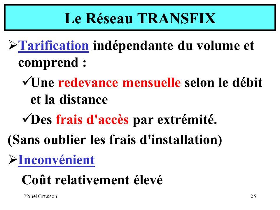 Le Réseau TRANSFIX Tarification indépendante du volume et comprend :