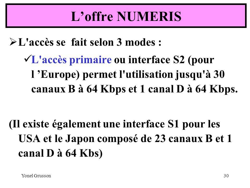 L'offre NUMERIS L accès se fait selon 3 modes :