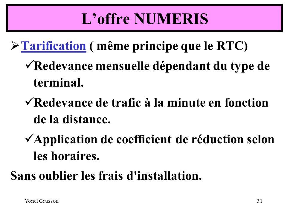 L'offre NUMERIS Tarification ( même principe que le RTC)