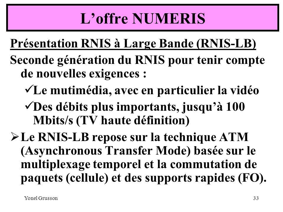 L'offre NUMERIS Présentation RNIS à Large Bande (RNIS-LB)